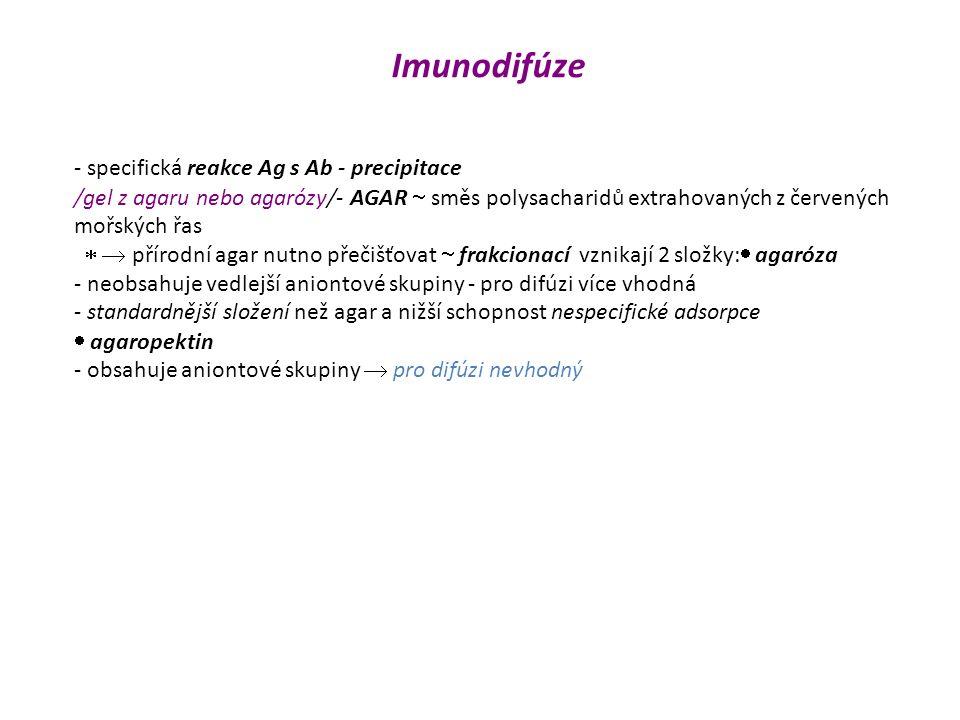 Imunodifúze - specifická reakce Ag s Ab - precipitace /gel z agaru nebo agarózy/- AGAR  směs polysacharidů extrahovaných z červených mořských řas  