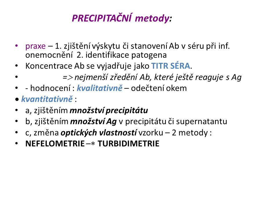 praxe – 1. zjištění výskytu či stanovení Ab v séru při inf. onemocnění 2. identifikace patogena Koncentrace Ab se vyjadřuje jako TITR SÉRA. =  nejmen