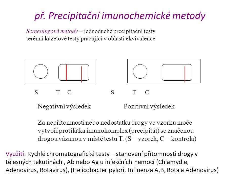 př. Precipitační imunochemické metody Screeningové metody – jednoduché precipitační testy terénní kazetové testy pracující v oblasti ekvivalence S T C