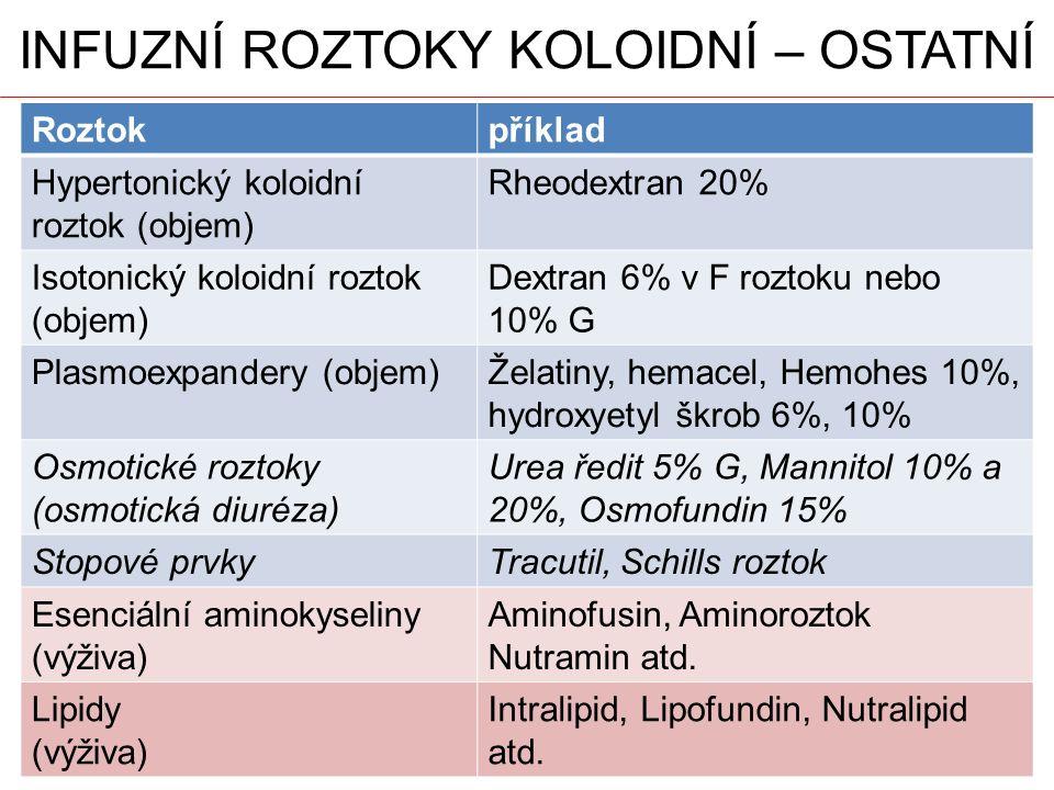 Roztokpříklad Hypertonický koloidní roztok (objem) Rheodextran 20% Isotonický koloidní roztok (objem) Dextran 6% v F roztoku nebo 10% G Plasmoexpandery (objem)Želatiny, hemacel, Hemohes 10%, hydroxyetyl škrob 6%, 10% Osmotické roztoky (osmotická diuréza) Urea ředit 5% G, Mannitol 10% a 20%, Osmofundin 15% Stopové prvkyTracutil, Schills roztok Esenciální aminokyseliny (výživa) Aminofusin, Aminoroztok Nutramin atd.