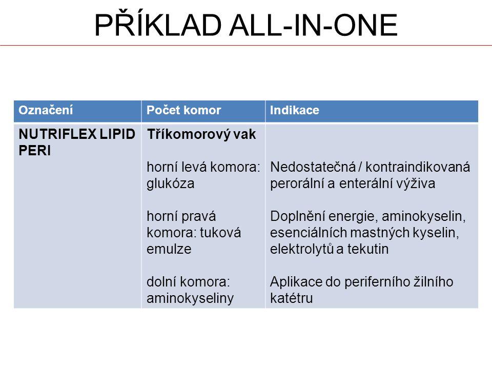 PŘÍKLAD ALL-IN-ONE OznačeníPočet komorIndikace NUTRIFLEX LIPID PERI Tříkomorový vak horní levá komora: glukóza horní pravá komora: tuková emulze dolní komora: aminokyseliny Nedostatečná / kontraindikovaná perorální a enterální výživa Doplnění energie, aminokyselin, esenciálních mastných kyselin, elektrolytů a tekutin Aplikace do periferního žilního katétru