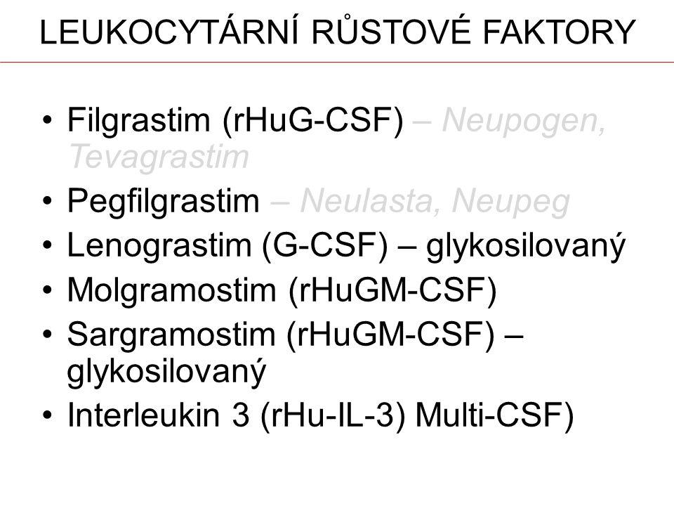 LEUKOCYTÁRNÍ RŮSTOVÉ FAKTORY Filgrastim (rHuG-CSF) – Neupogen, Tevagrastim Pegfilgrastim – Neulasta, Neupeg Lenograstim (G-CSF) – glykosilovaný Molgramostim (rHuGM-CSF) Sargramostim (rHuGM-CSF) – glykosilovaný Interleukin 3 (rHu-IL-3) Multi-CSF)