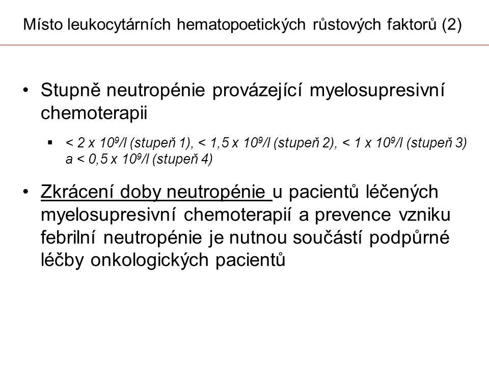 Místo leukocytárních hematopoetických růstových faktorů (2) Stupně neutropénie provázející myelosupresivní chemoterapii  < 2 x 10 9 /l (stupeň 1), < 1,5 x 10 9 /l (stupeň 2), < 1 x 10 9 /l (stupeň 3) a < 0,5 x 10 9 /l (stupeň 4) Zkrácení doby neutropénie u pacientů léčených myelosupresivní chemoterapií a prevence vzniku febrilní neutropénie je nutnou součástí podpůrné léčby onkologických pacientů