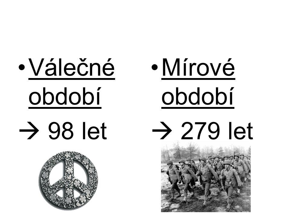 Válečné období  98 let Mírové období  279 let