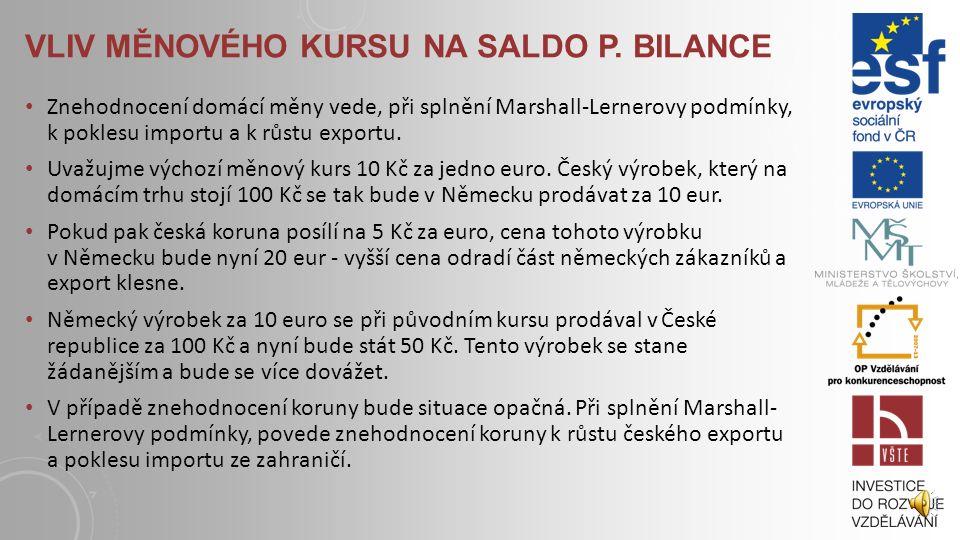 VLIV SALDA P. BILANCE NA MĚNOVÝ KURS Pro stanovení měnového kursu měny je podstatná poptávka po dané měně a její nabídka – buď ovlivňují výši kursu př