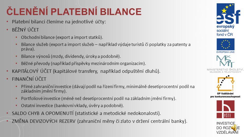 BILANČNÍ PRINCIP Krátkodobě je vyrovnávacím mechanismem změna devizových rezerv – při deficitu p. bilance ekonomika v cizí měně více platí, než jí ze