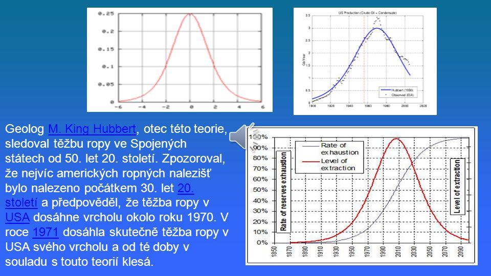 Hubbertova teorie ropného vrcholu, tzv. peak oil, je teorie zabývající se dlouhodobými předpověďmi spotřeby a vyčerpání ropy. Tvrdí, že jelikož zdroje