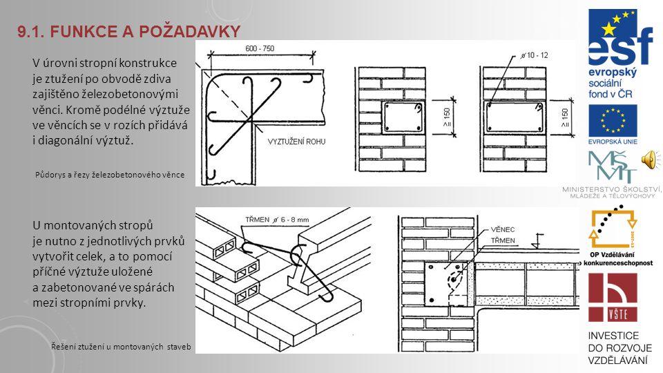 9.1. FUNKCE A POŽADAVKY Zděné budovy s tuhou kostrou mají stropy monolitické železobetonové nebo prefabrikované, které působí jako tuhé desky s nepatr