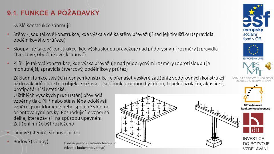 SVISLÉ NOSNÉ KONSTRUKCE Podle půdorysné polohy (určuje polohu jednotlivých prvků objektu v půdoryse) lze svislé konstrukce dělit na: Vnitřní nosné zdi