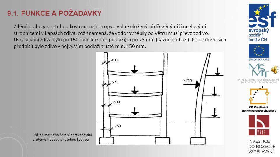 9.1. FUNKCE A POŽADAVKY Svislé konstrukce zahrnují: Stěny - jsou takové konstrukce, kde výška a délka stěny převažují nad její tloušťkou (zpravidla ob