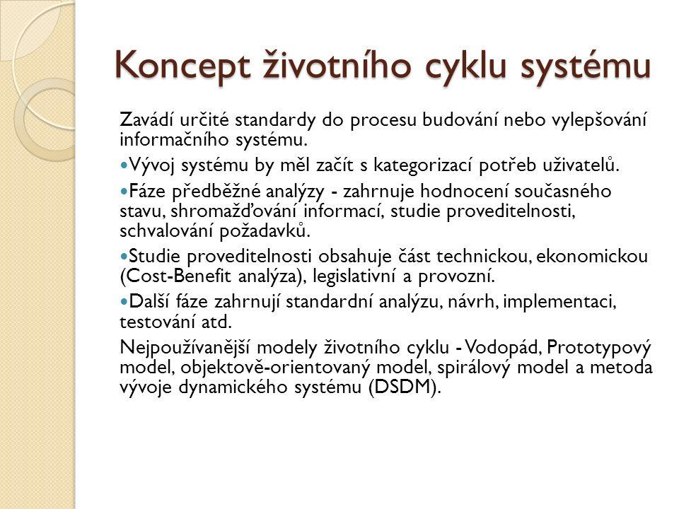 Koncept životního cyklu systému Zavádí určité standardy do procesu budování nebo vylepšování informačního systému. Vývoj systému by měl začít s katego