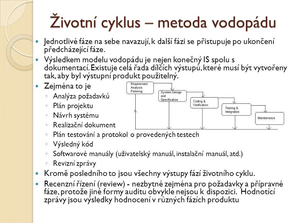 Životní cyklus – metoda vodopádu Jednotlivé fáze na sebe navazují, k další fázi se přistupuje po ukončení předcházející fáze. Výsledkem modelu vodopád