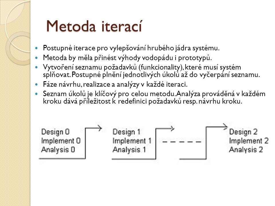 Metoda iterací Postupné iterace pro vylepšování hrubého jádra systému. Metoda by měla přinést výhody vodopádu i prototypů. Vytvoření seznamu požadavků
