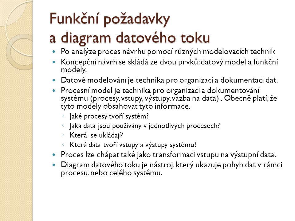 Funkční požadavky a diagram datového toku Po analýze proces návrhu pomocí různých modelovacích technik Koncepční návrh se skládá ze dvou prvků: datový