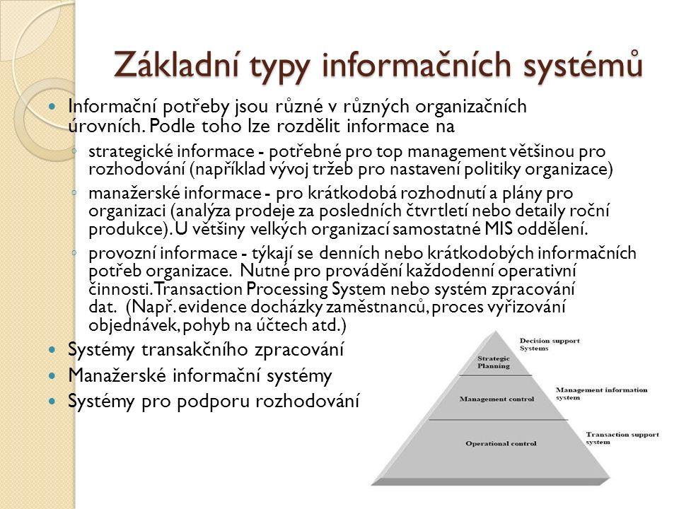 Základní typy informačních systémů Informační potřeby jsou různé v různých organizačních úrovních. Podle toho lze rozdělit informace na ◦ strategické