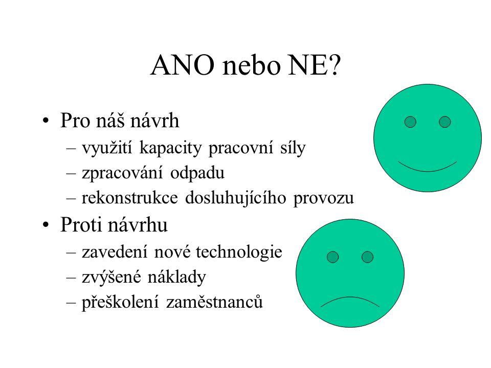ANO nebo NE? Pro náš návrh –využití kapacity pracovní síly –zpracování odpadu –rekonstrukce dosluhujícího provozu Proti návrhu –zavedení nové technolo