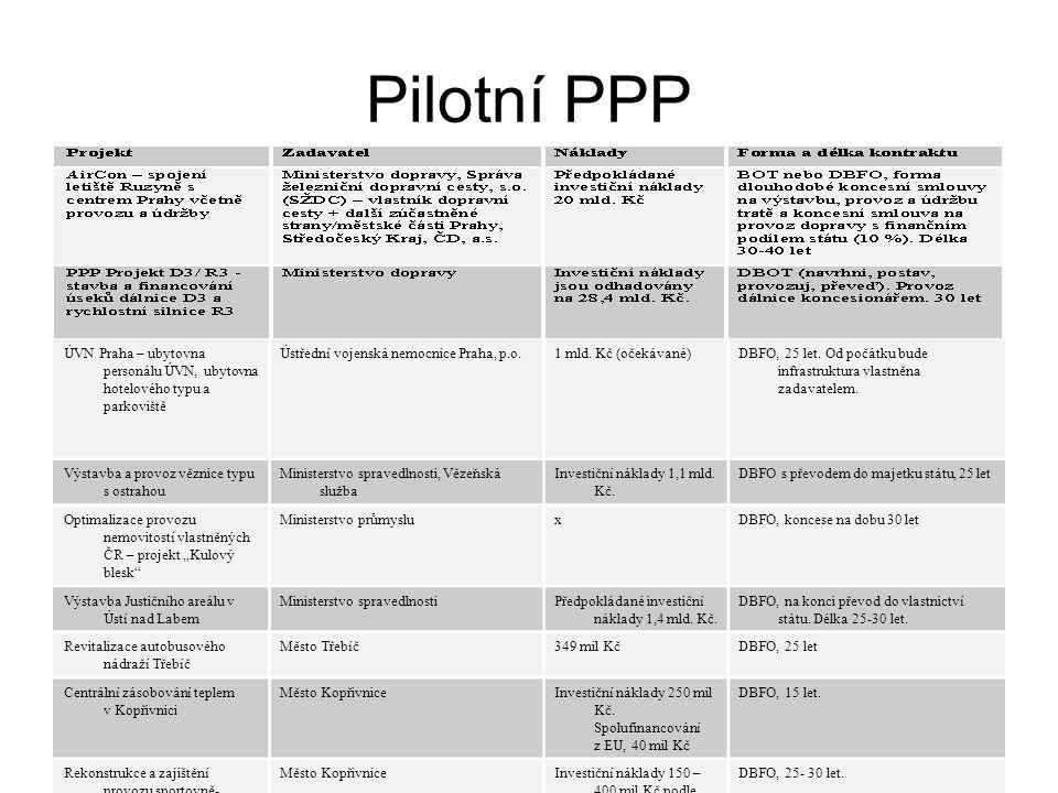 Pilotní PPP ÚVN Praha – ubytovna personálu ÚVN, ubytovna hotelového typu a parkoviště Ústřední vojenská nemocnice Praha, p.o.1 mld. Kč (očekávané)DBFO