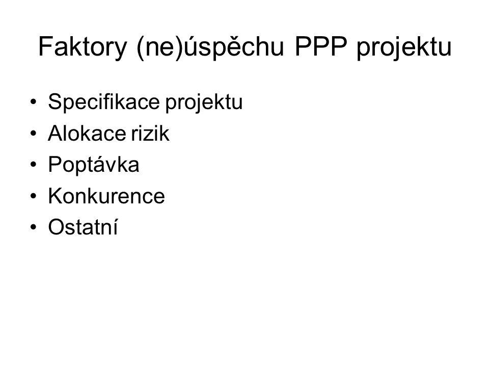 Faktory (ne)úspěchu PPP projektu Specifikace projektu Alokace rizik Poptávka Konkurence Ostatní