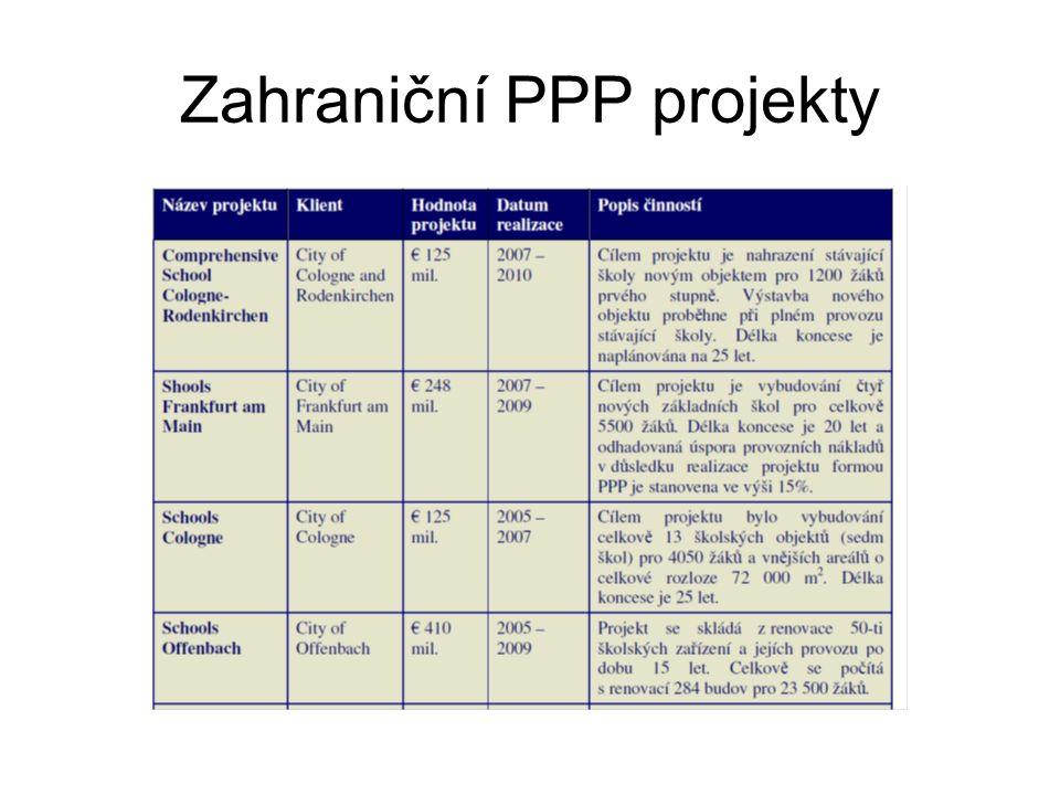 Zahraniční PPP projekty