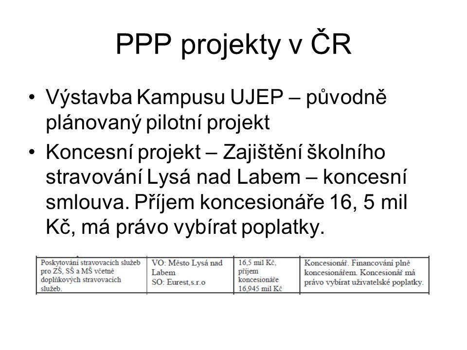 PPP projekty v ČR Výstavba Kampusu UJEP – původně plánovaný pilotní projekt Koncesní projekt – Zajištění školního stravování Lysá nad Labem – koncesní