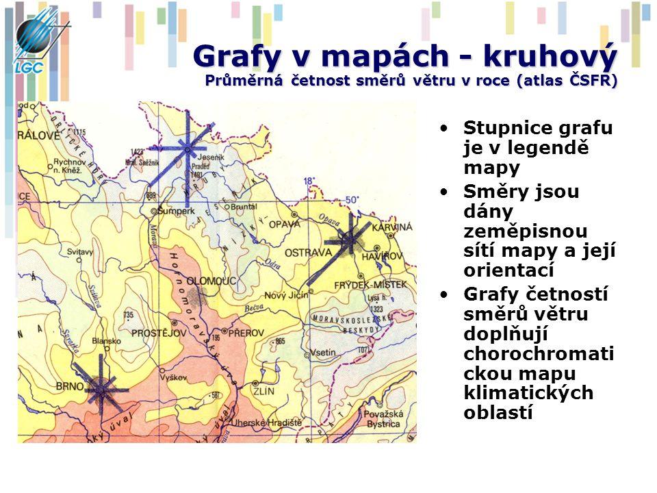 Grafy v mapách - kruhový Průměrná četnost směrů větru v roce (atlas ČSFR) Stupnice grafu je v legendě mapy Směry jsou dány zeměpisnou sítí mapy a její