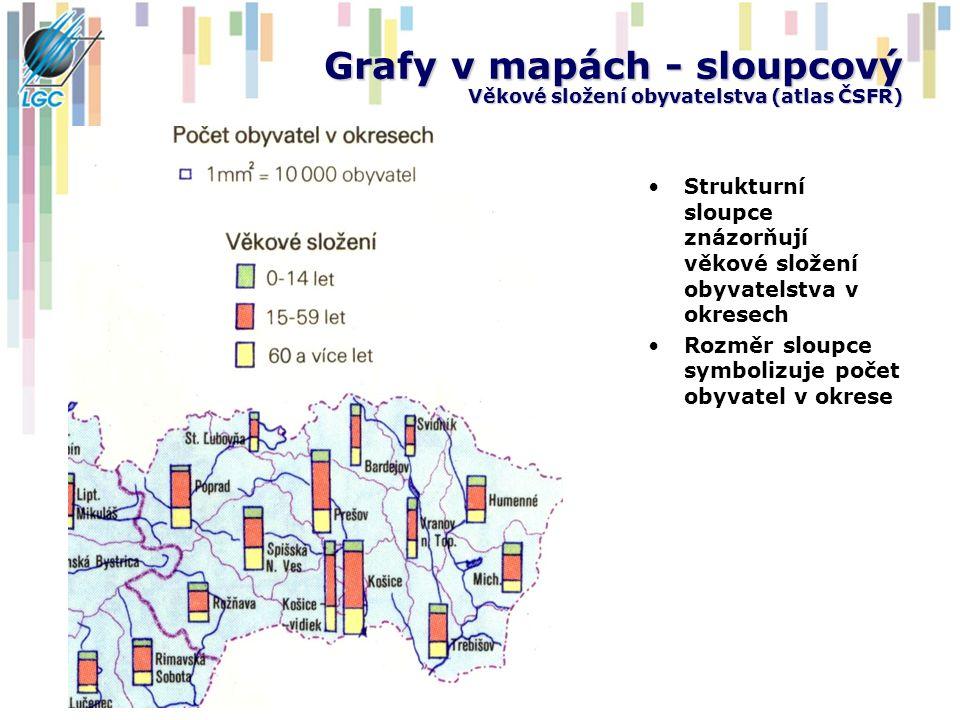 Grafy v mapách - sloupcový Věkové složení obyvatelstva (atlas ČSFR) Strukturní sloupce znázorňují věkové složení obyvatelstva v okresech Rozměr sloupc