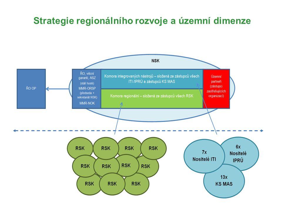 Strategie regionálního rozvoje a územní dimenze