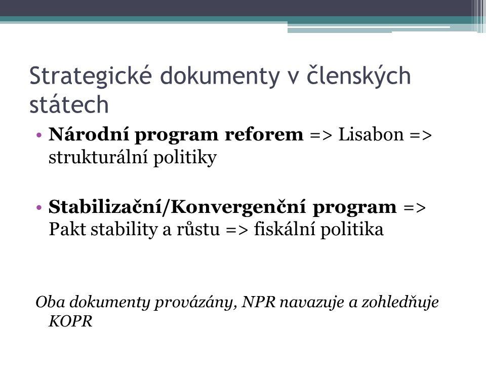 Strategické dokumenty v členských státech Národní program reforem => Lisabon => strukturální politiky Stabilizační/Konvergenční program => Pakt stability a růstu => fiskální politika Oba dokumenty provázány, NPR navazuje a zohledňuje KOPR