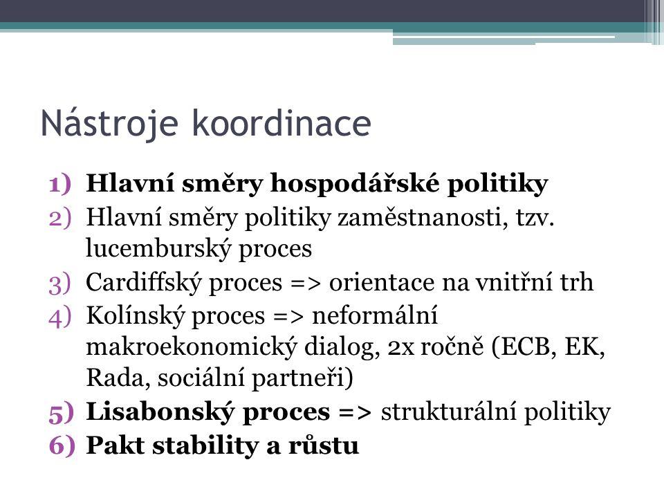 Nástroje koordinace 1)Hlavní směry hospodářské politiky 2)Hlavní směry politiky zaměstnanosti, tzv.