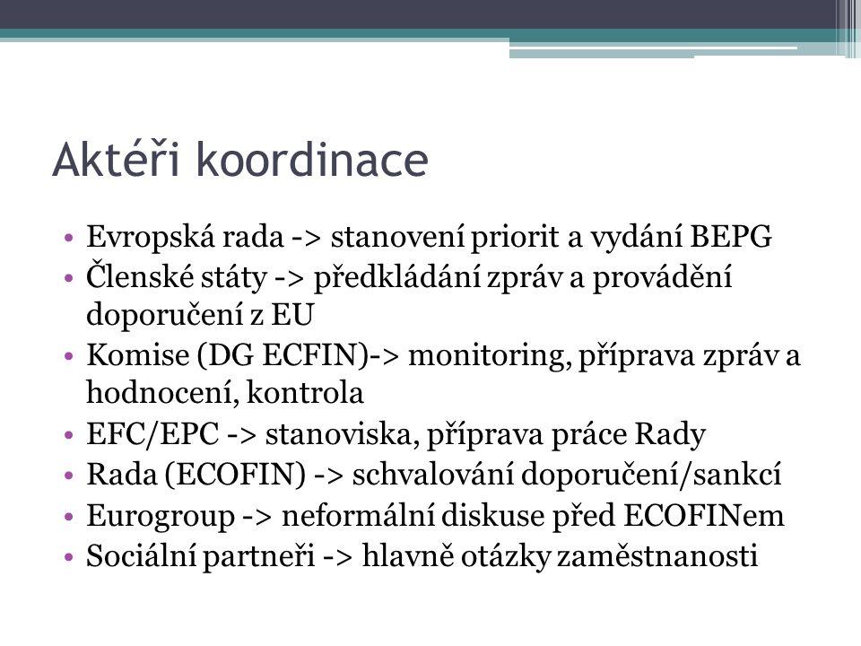 Aktéři koordinace Evropská rada -> stanovení priorit a vydání BEPG Členské státy -> předkládání zpráv a provádění doporučení z EU Komise (DG ECFIN)-> monitoring, příprava zpráv a hodnocení, kontrola EFC/EPC -> stanoviska, příprava práce Rady Rada (ECOFIN) -> schvalování doporučení/sankcí Eurogroup -> neformální diskuse před ECOFINem Sociální partneři -> hlavně otázky zaměstnanosti