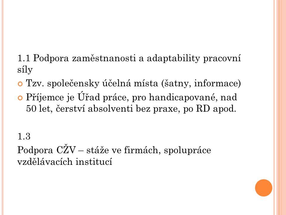 1.1 Podpora zaměstnanosti a adaptability pracovní síly Tzv.