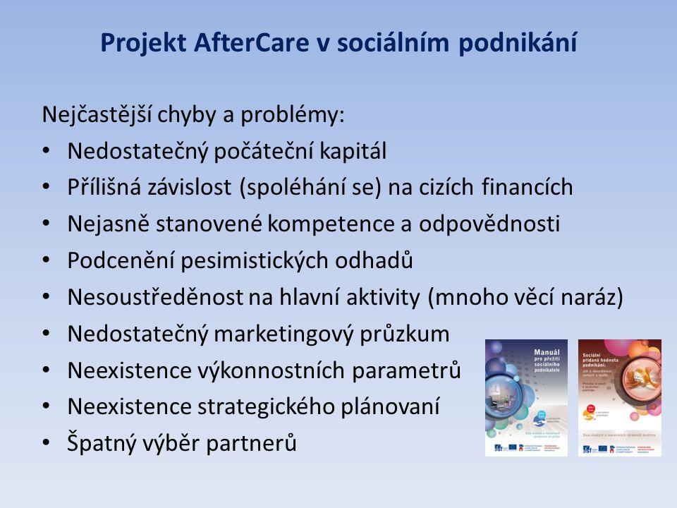 Projekt AfterCare v sociálním podnikání Nejčastější chyby a problémy: Nedostatečný počáteční kapitál Přílišná závislost (spoléhání se) na cizích financích Nejasně stanovené kompetence a odpovědnosti Podcenění pesimistických odhadů Nesoustředěnost na hlavní aktivity (mnoho věcí naráz) Nedostatečný marketingový průzkum Neexistence výkonnostních parametrů Neexistence strategického plánovaní Špatný výběr partnerů