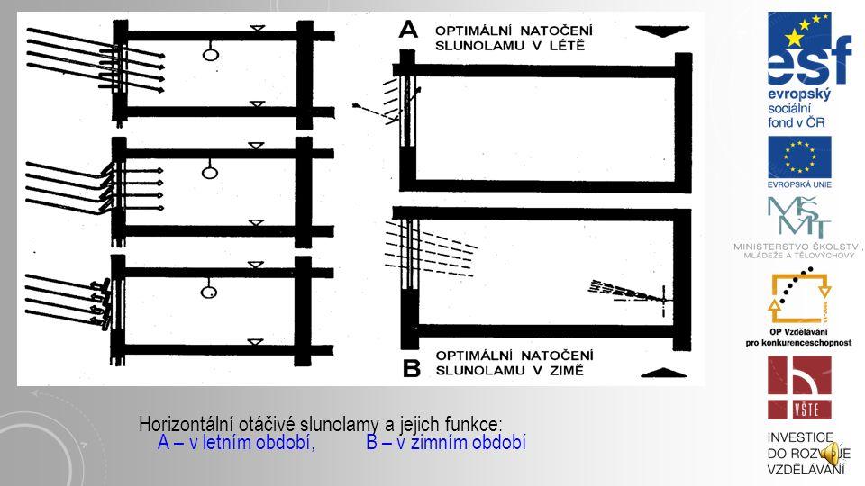 Roštové pevné sluneční clony: A – předsazené před nosnou soustavu objektu - samonosné, B – vsunuté do nosné soustavy objektu - nesené