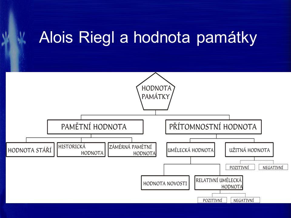 Alois Riegl a hodnota památky
