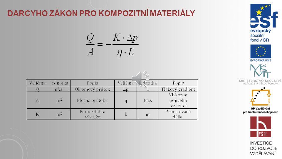 MODELY Model je nedílná součást při výrobní technologii, podle které se vyrábí jak forma, tak i hotová součást. Model má tvar negativní geometrie výsl