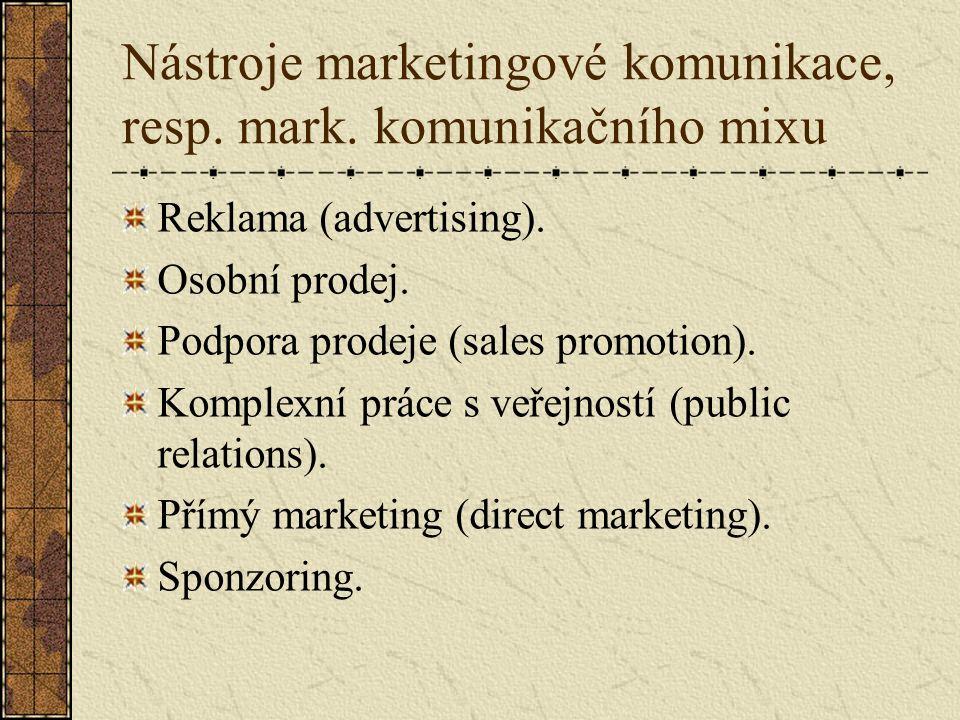 Nástroje marketingové komunikace, resp. mark. komunikačního mixu Reklama (advertising). Osobní prodej. Podpora prodeje (sales promotion). Komplexní pr
