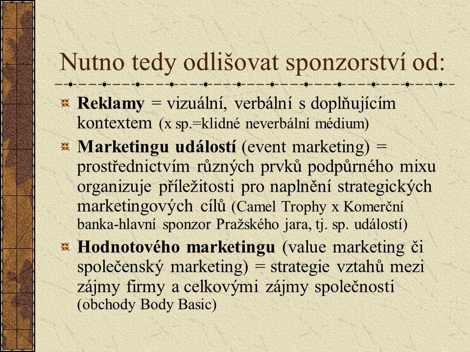 Nutno tedy odlišovat sponzorství od: Reklamy = vizuální, verbální s doplňujícím kontextem (x sp.=klidné neverbální médium) Marketingu událostí (event