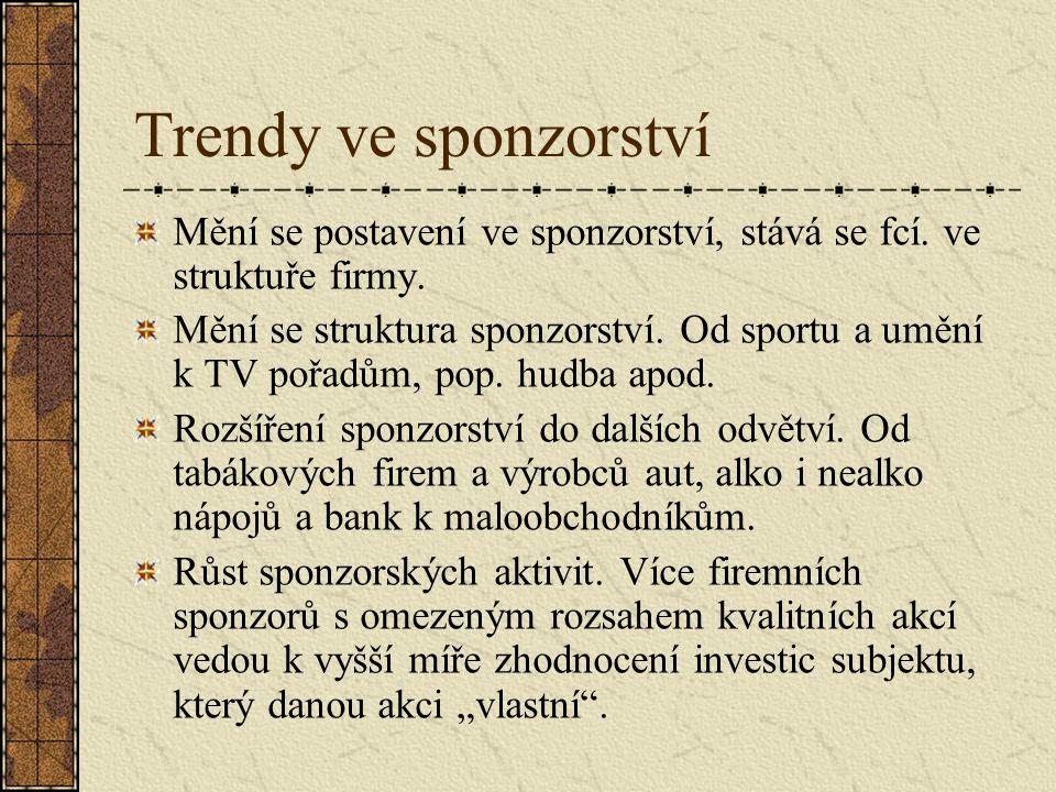 Trendy ve sponzorství Mění se postavení ve sponzorství, stává se fcí. ve struktuře firmy. Mění se struktura sponzorství. Od sportu a umění k TV pořadů