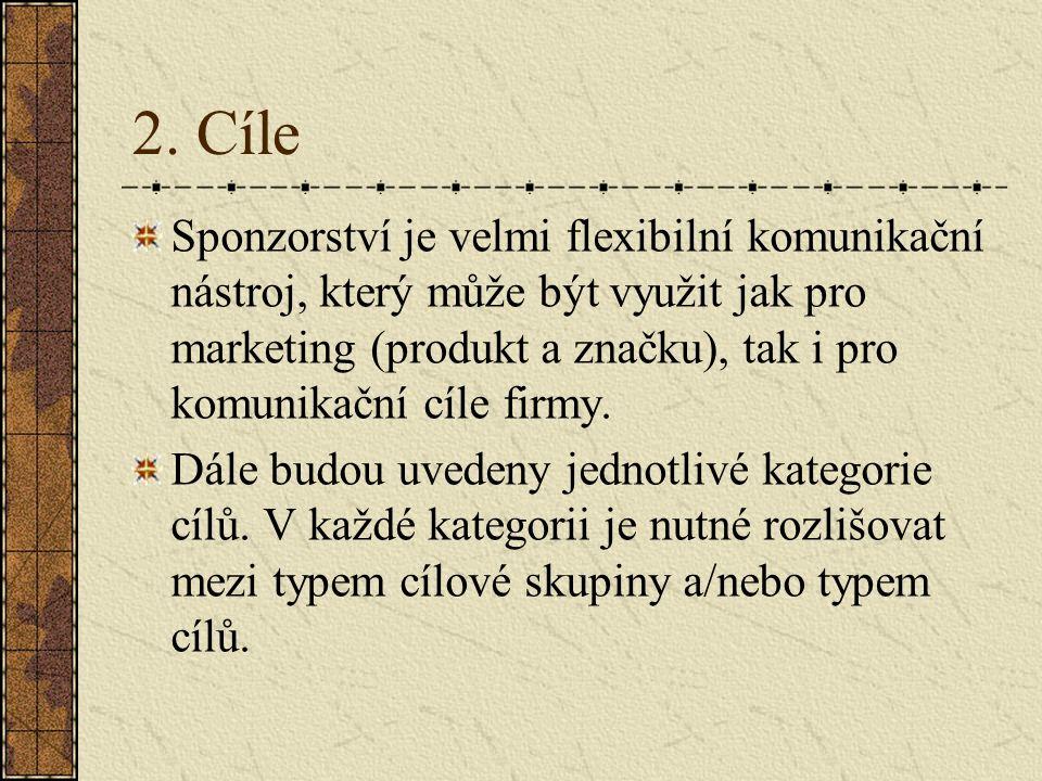 2. Cíle Sponzorství je velmi flexibilní komunikační nástroj, který může být využit jak pro marketing (produkt a značku), tak i pro komunikační cíle fi