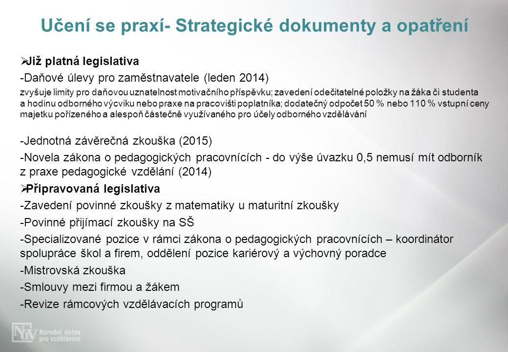 Učení se praxí- Strategické dokumenty a opatření  Již platná legislativa -Daňové úlevy pro zaměstnavatele (leden 2014) zvyšuje limity pro daňovou uzn