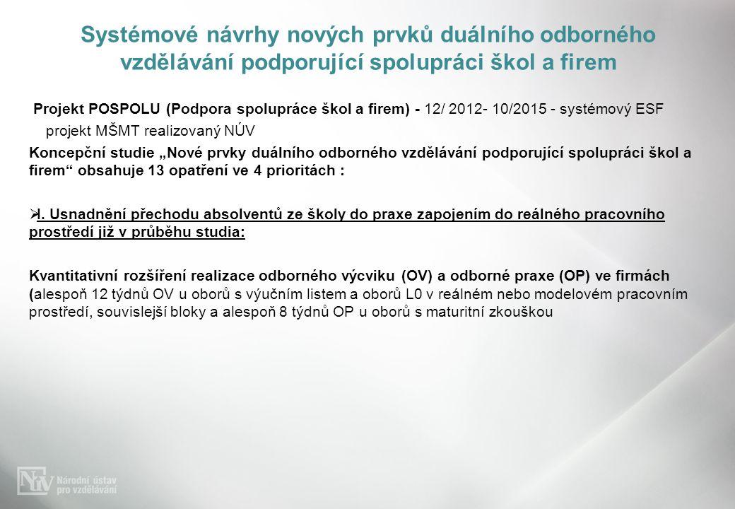 Systémové návrhy nových prvků duálního odborného vzdělávání podporující spolupráci škol a firem Projekt POSPOLU (Podpora spolupráce škol a firem) - 12