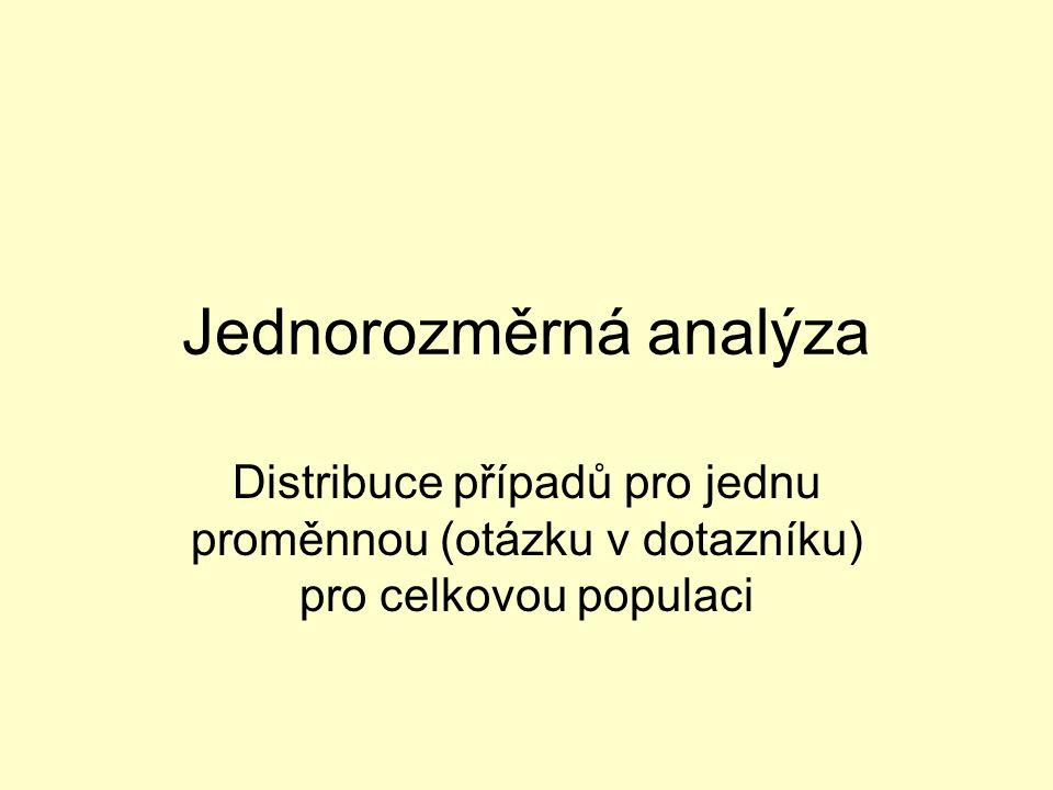 Jednorozměrná analýza Distribuce případů pro jednu proměnnou (otázku v dotazníku) pro celkovou populaci