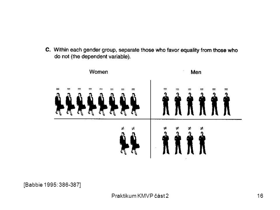 Praktikum KMVP část 216 [Babbie 1995: 386-387]