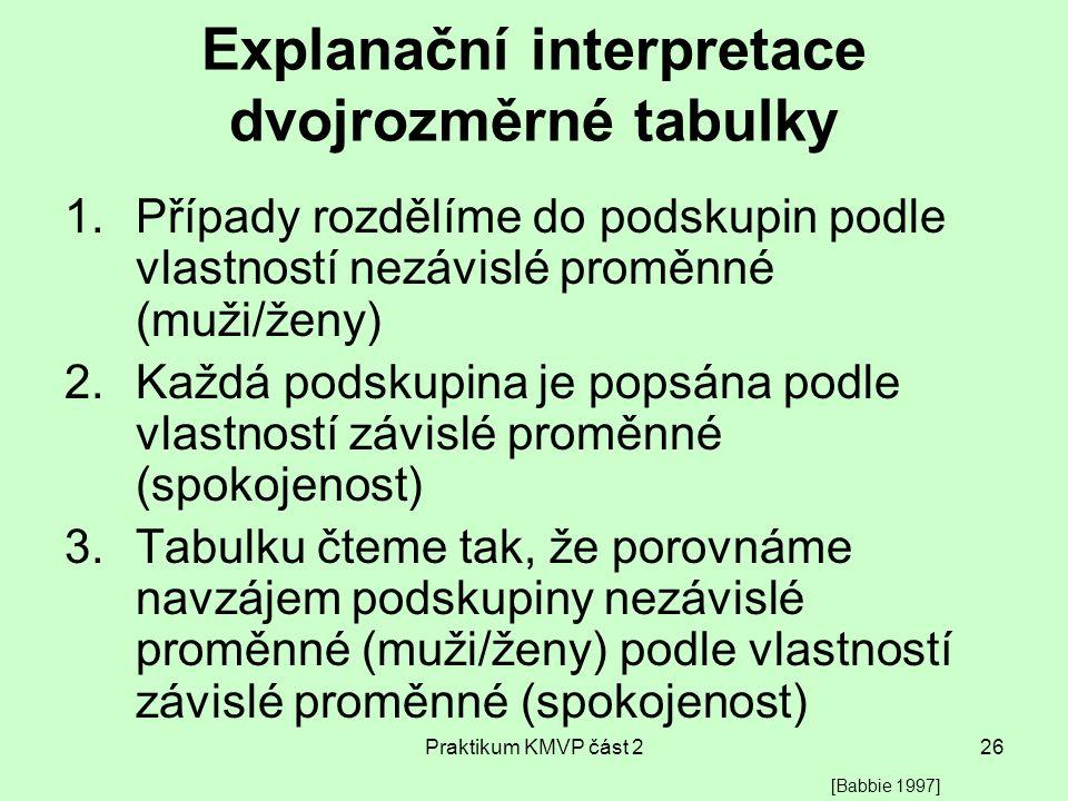 Praktikum KMVP část 226 Explanační interpretace dvojrozměrné tabulky 1.Případy rozdělíme do podskupin podle vlastností nezávislé proměnné (muži/ženy)