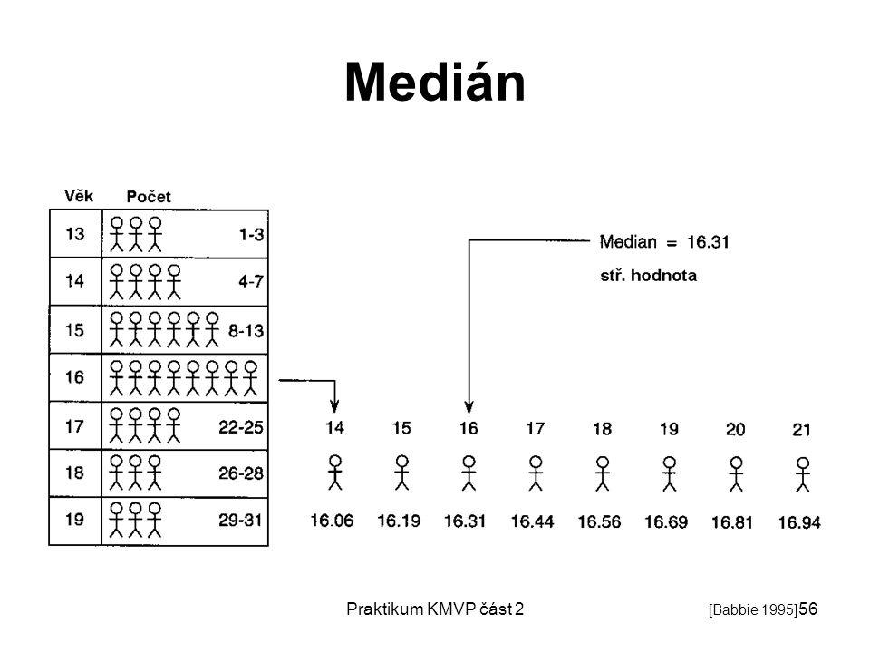 Praktikum KMVP část 256 Medián [Babbie 1995]