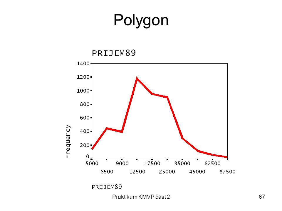 Praktikum KMVP část 267 Polygon