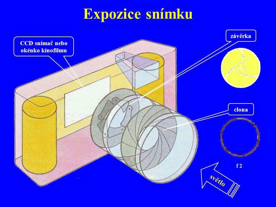 Vznik obrazu a ohnisková vzdálenost (zoom) Oblast CCD snímače či okénko kinofilmu Čočka (optický střed objektivu) ohnisková vzdálenost má také vliv na