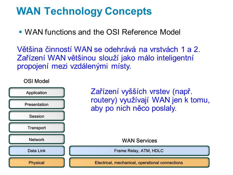 WAN Technology Concepts  WAN functions and the OSI Reference Model Většina činností WAN se odehrává na vrstvách 1 a 2.