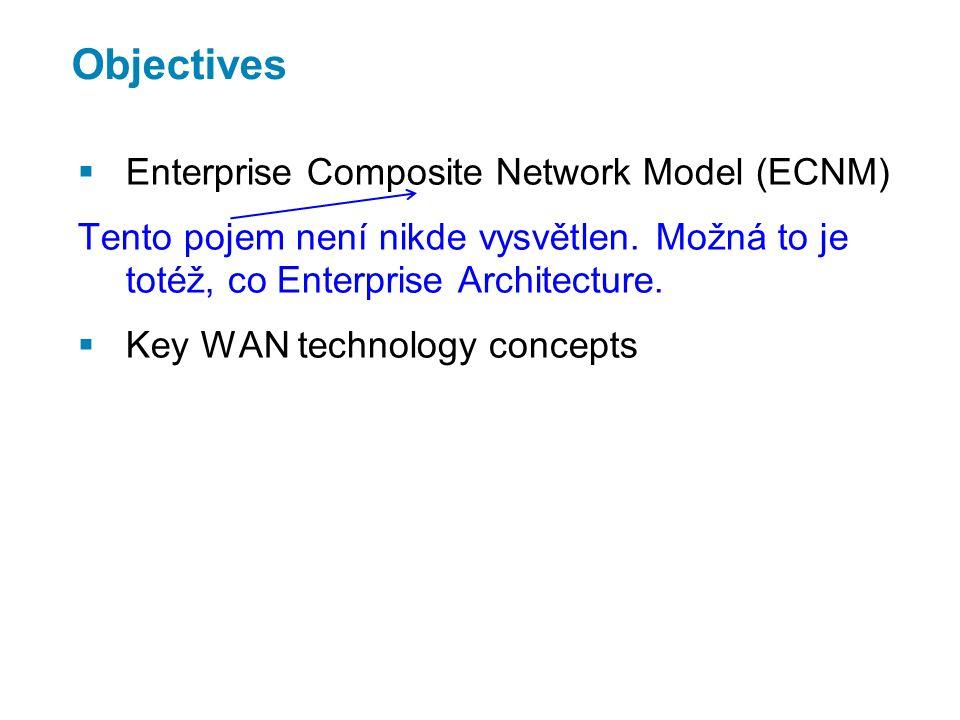 Objectives  Enterprise Composite Network Model (ECNM) Tento pojem není nikde vysvětlen.