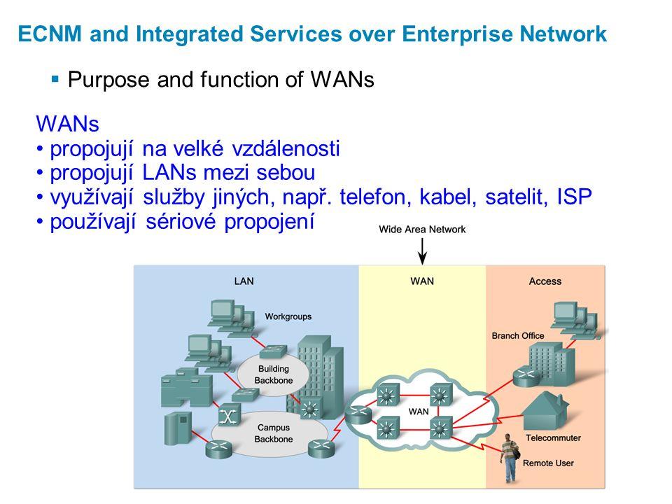  Stages of business growth ECNM and Integrated Services over Enterprise Network TermínVýznamPříklad 12341234 Small office Campus Branch Distributed Malá kancelář Areál Pobočky v různých městech Rozptýlený, s pobočkami po celém světě Učebna TVP ISŠ Auto Lukáš Cisco